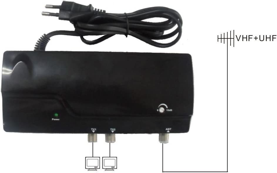 HD-Line Amplificateur terrestre TNT 2 voies UHF VHF Gain 25dB