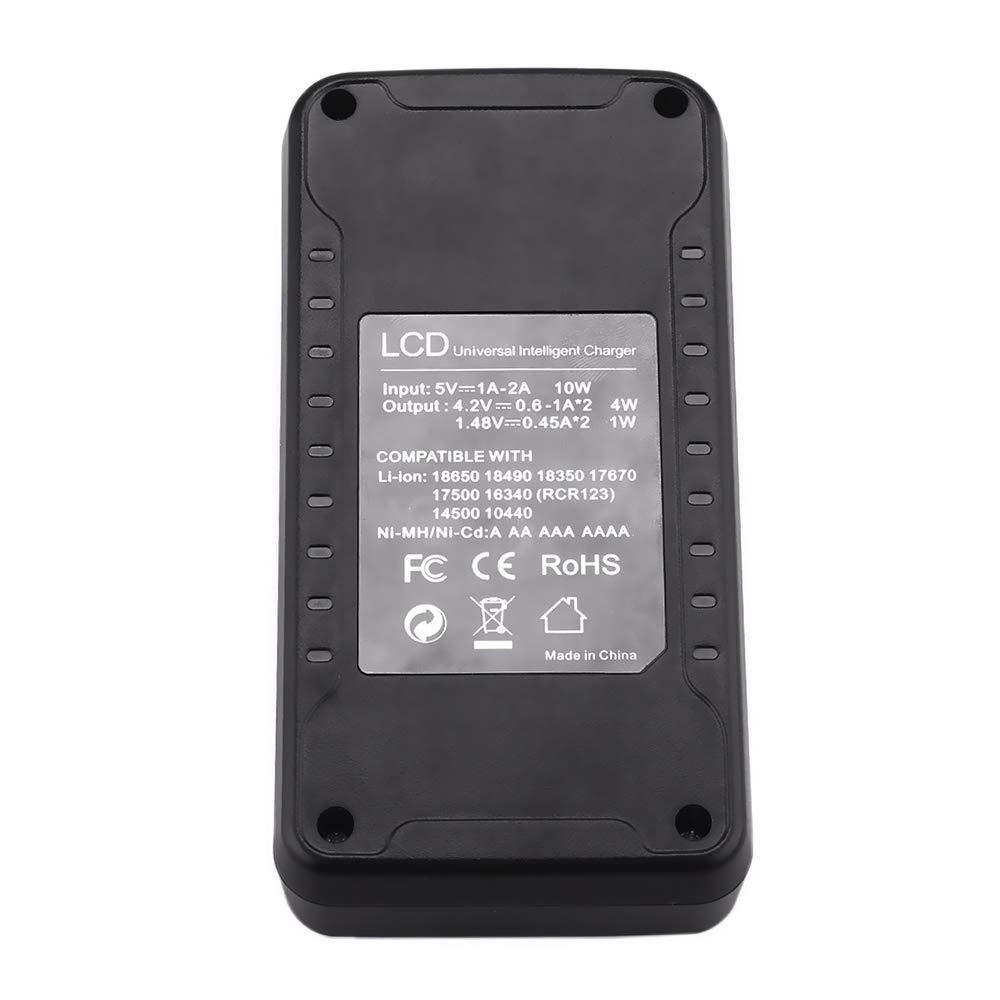 Amazon.com: Batmax LCD universal USB Dual Cargador de ...