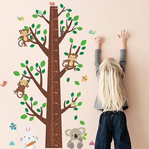 The Jungle Wall Sticker (Multicolor) - 7