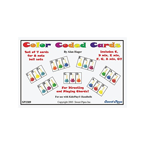 Rhythm Band Color-Coded Handbell Cards/7 (Rhythm Method Band)