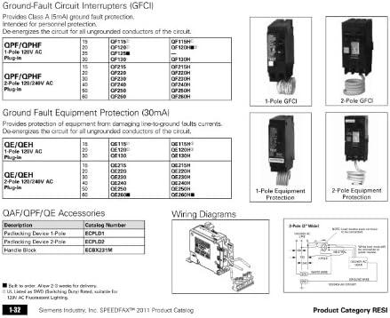 Siemens QF250 50-Amp 2 Pole 240-Volt Ground Fault Circuit Interrupter Discontinued by Manufacturer