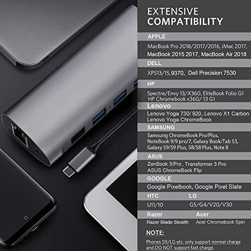 Hub Adapter for MacBook Pro, Sendowtek 11 in 1 USB C Adapter with Gigabit Ethernet Port, 87W PD 3.0, 4K HDMI VGA SD/TF Card Reader, 4 USB Ports Audio/Mic Port for MacBook Air, ChromeBook USB C Laptop