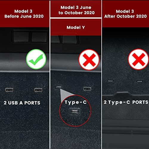 Dashcam /& Sentry Mode Viewer USB for Tesla Model Y and Model 3 After June 2020 TAPTES Tesla Model Y USB Hub Custom Designed Model 3 Tesla Model Y Accessories with 5 in 1 Ports