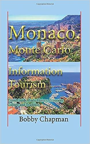 Monaco tourist map monaco • mappery.