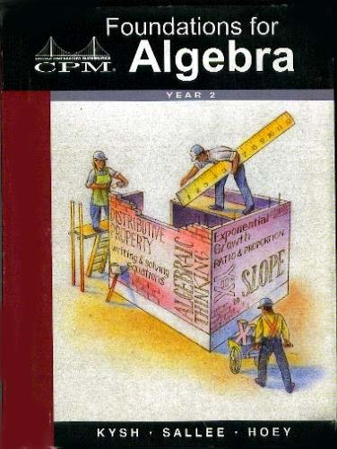 CPM Foundations for Algebra, Year 2: Toolkit