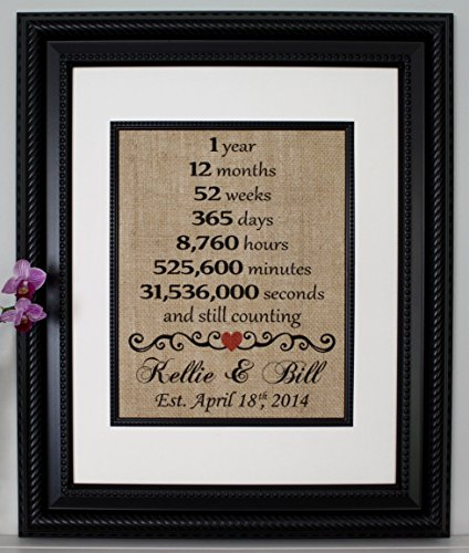 dbe26ba290283 Amazon.com  First Anniversary Burlap