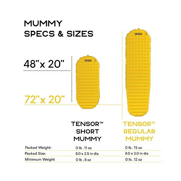 Nemo Tensor Ultralight Sleeping Pad, Regular Wide 7