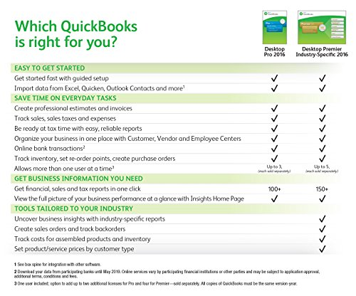 028287055452 - QuickBooks Pro 2016 Small Business Accounting Software with Free QuickBooks Online Essentials [Old Version] carousel main 1