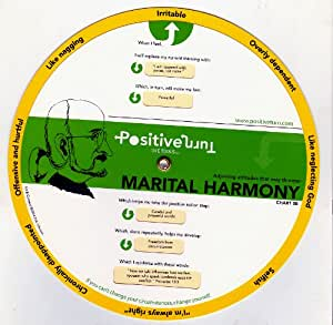 Marital Harmony Chart #3 (Volvelle)
