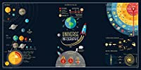 Universe Infographic Space Educational Decorative Learning Poster Print 12x24