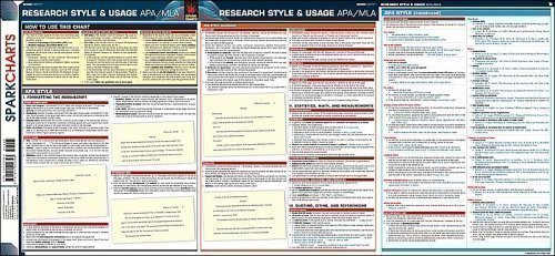 Research Style and Usage APA/MLA