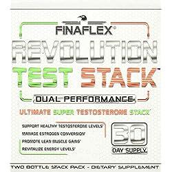 Finaflex Revolution Test Stack, 30 Count