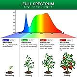 SANSI Grow Light Bulb with COC Technology, Full