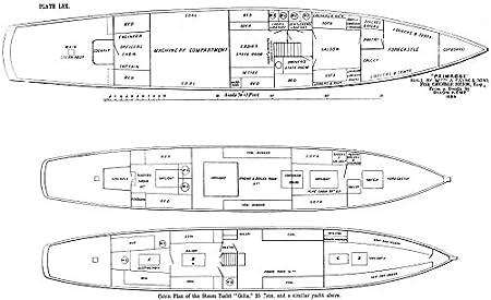 steam yacht diagram wiring diagram data Diagram of a Sailing Yacht steam yacht cabin plan \u0027primrose\u0027 \u0027celia\u0027, payne, antique print boat instrument panel wiring diagrams steam yacht diagram