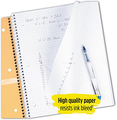 Five Star Spiral Notebooks, 1 Subject, Graph Ruled Paper, 100 Sheets, 11'' x 8-1/2'', Assorted Colors, 6 Pack (73549) by Five Star (Image #4)