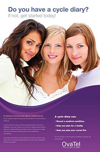 Ovatel Ovulation Monitor