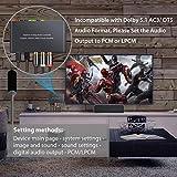 Neoteck 192kHz Digital to Analog Audio Converter