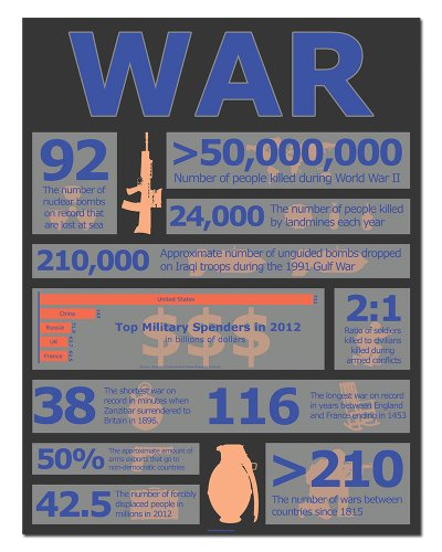 Numbers Of War - 20