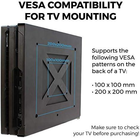 HumanCentric PS4 Pro Halterung für die Wand oder auf der Rückseite des Fernsehers (Patent angemeldet) 5