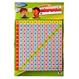 all about number chart - Learn All About Subtraction Large Colour Wall Poster - Size 33