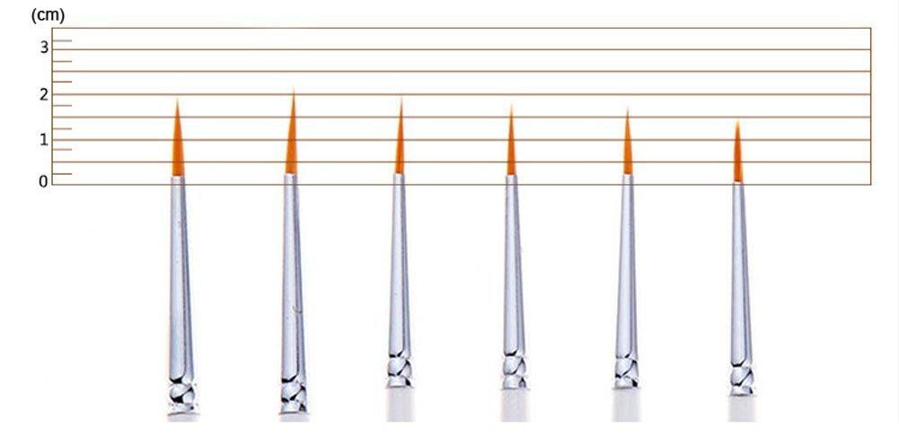 Artist Fine Detail Paint Brush Set-Miniature Liners Brushes Nylon Hair for Fine,Model,Airplane Kits,Gouache,Nails.
