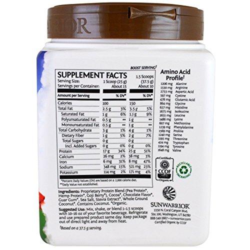 Sunwarrior Warrior Blend Plant-Based Organic Protein Chocolate 13 2 oz 375 g