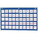51 chart - Didax DD-211773 Number Path Pocket Chart with Cards, Grade: 7 to kindergarten (Pack of 51)