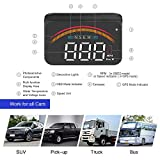 Car HUD Display, iKiKin HUD Head Up Display GPS