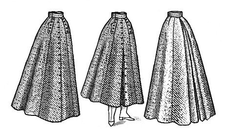 Victorian Skirts | Bustle, Walking, Edwardian Skirts  1901 Split Skirt Pattern                               $17.90 AT vintagedancer.com