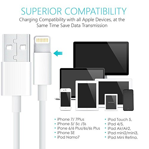 Charger, Certified TRICON 5W 1A USB Universal Portable Wall Power Adapter Mini Cube with 6 FEET/2M iPhone Charger Lightning to USB Charging Cable (2 Pack) White by Tricon (Image #7)