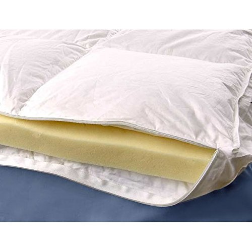 National Sleep Products Down Alternative Gusseted Design Euro Top Cover for Memory Foam Topper King