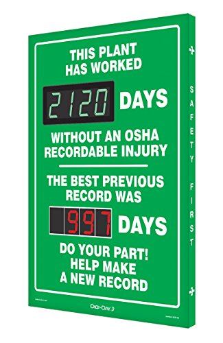 "SCK120 Digi-Day2 Electronic Scoreboard,""This Plant HAS Worked Days W/O an OSHA RECORDABLE Injury - The Best Previous Record was Days - DO Your Part! Help Make A New Record"""