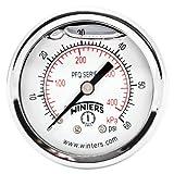 Winters PFQ Series Stainless Steel 304 Dual Scale Liquid Filled Pressure Gauge, 0-60 psi/kpa, 2