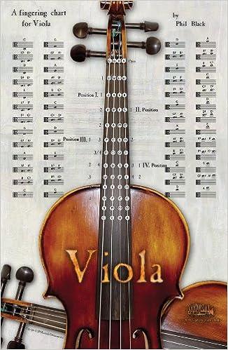 Viola Fingering Chart Poster: Phil Black, Tony Santorella, Carolyn