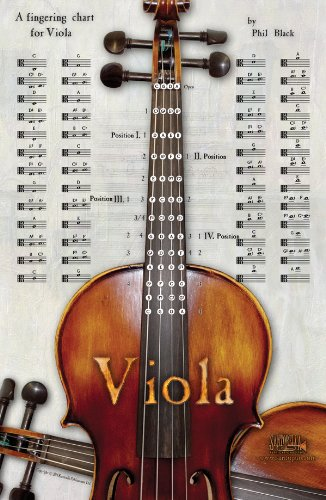 Viola Fingering Chart Poster