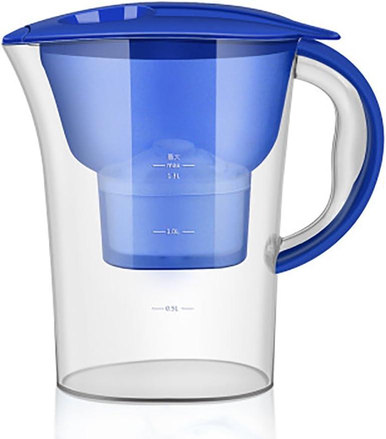 MOSHNOT BRITA - Filtro purificador de agua (3,5 L, para casa ...