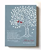 MuralMax - Personalized Family Tree & Lovebirds, Stretched Canvas Wall Art, Make Your Wedding & Anniversary Gifts Memorable, Unique Decor, Color Blue # 4 - 30-DAY - Size - 20x24