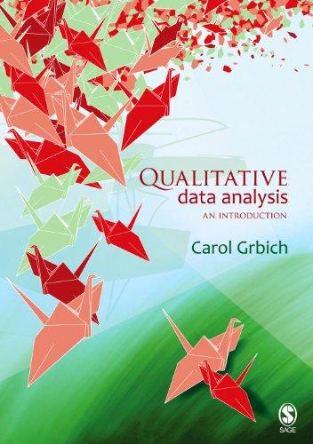 Qualitative Data Analysis: An Introduction