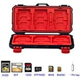 LXH LYNCA Memory Card Case Holder SD/CF/MSD/XQD/TF/SDHC SDXC Micro SD Card Storage Box Camera Cartridge Waterproof and Anti-dust Box With Carabiner For 12SD+3CF+3XQD+6TF+6MIS+6NANO (For 36 Slots)