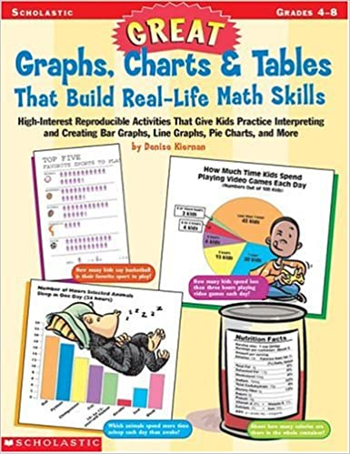Amazon.com: Great Graphs, Charts & Tables That Build Real-Life ...