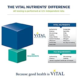 Vital Nutrients - 5HTP 50 mg - Supports Mood, Appetite Control and Sleep - 60 Capsules