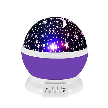 Weiyi0765 Lámpara de proyector LED Redonda con rotación de 360 ...