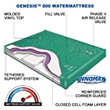 INNOMAX Genesis 800 Ultra Waveless Lumbar Support Waterbed Mattress, King