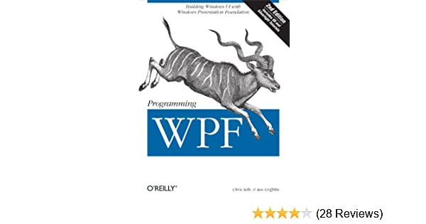 Wpf Image Url