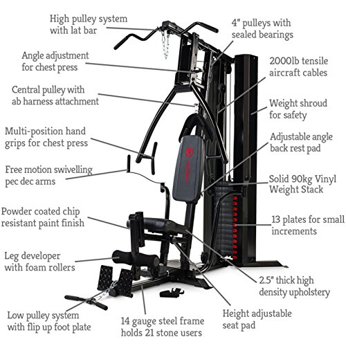 Marcy Eclipse Hg5000 Deluxe Home Multi Gym Amazon Sports