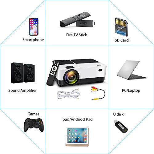 Wsky 2019 Newest LCD LED Outdoor Portable Home Theater Video Projector, Support HD 1080P Best for Outdoor Movie Night, Family, Compatible with Phone, PS4, Xbox, HDMI, USB, SD by Wsky (Image #2)