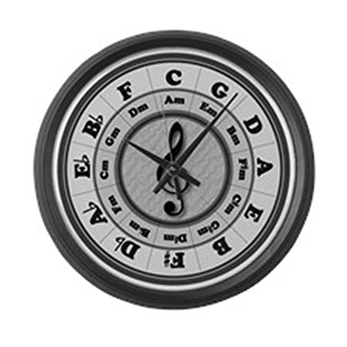 (CafePress - Circle of Fifths Giant Clock - Large 17
