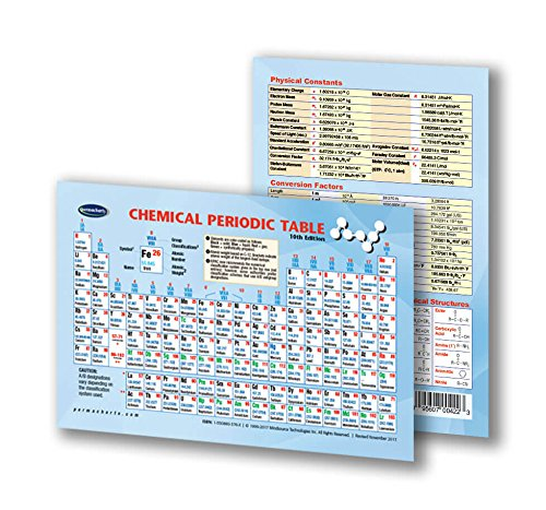 Chemical Periodic Table Chart Laminated Pocket Size 4.5