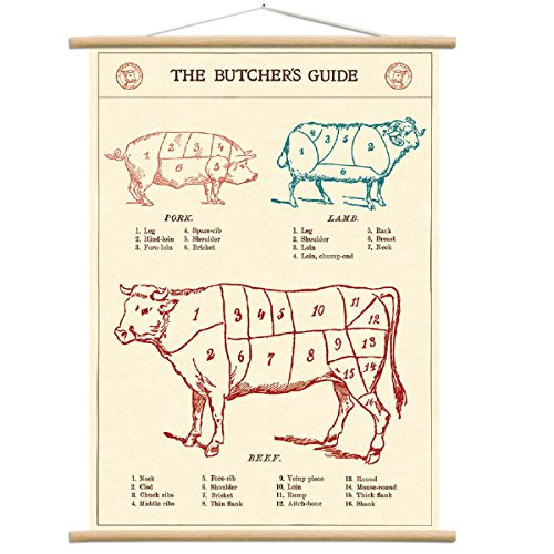 Butchers Guide Vintage Style Decorative Poster with Hanger Kit