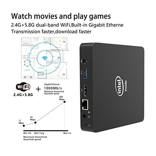 Z83-W Mini PC, Intel Atom x5-Z8350 Processor (2M Cache, up to 1.92 GHz) 4K/2GB/32GB 1000Mbps LAN 2.4/5.8G Dual Band WiFi BT 4.0 with HDMI and VGA Ports, Fanless Computer by COOFUN (Image #5)